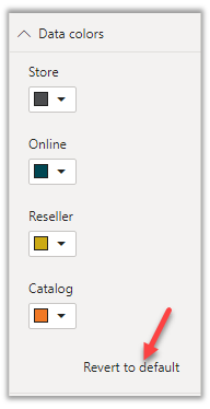 Revert any color or font to the default