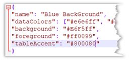 JSON file focus on table Accent color change.