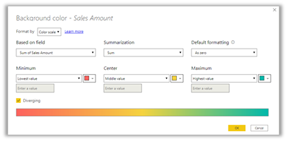 Conditional Formatting using a color scale